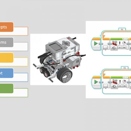 EV3 Robot Programming – Level 1